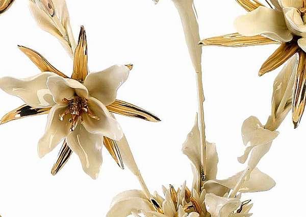 Цветы LORENZON (F.LLI LORENZON) FV.1/AVO